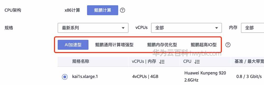 华为云服务器鲲鹏CPU架构规格列表(AI加速/计算/内存/高IO)